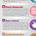 12 cualidades y habilidades de todo Community Manager #infografia #socialmedia – TICs y Formación – #Infografia #Marketing #Digital