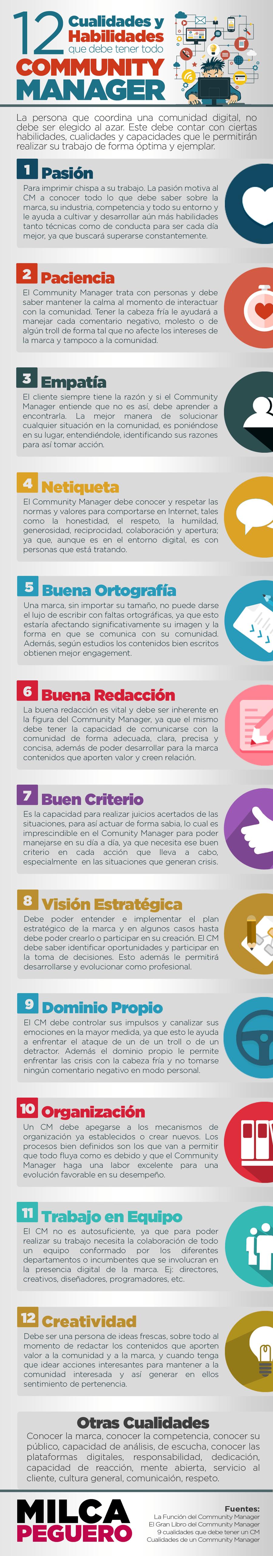 Infografia - 12 cualidades y habilidades de todo Community Manager #infografia #socialmedia - TICs y Formación