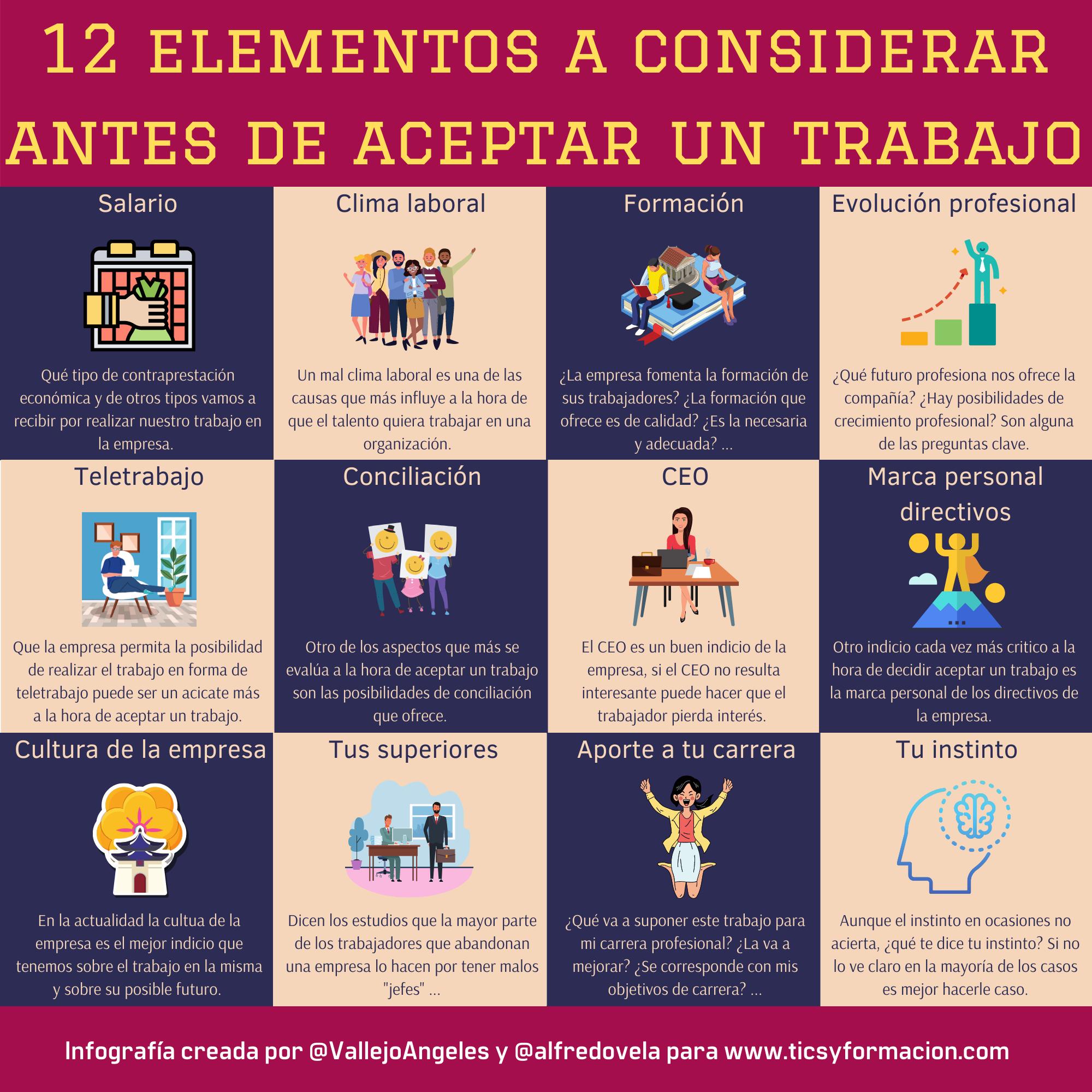 12 elementos a considerar antes de aceptar un trabajo #infografia #infographic #FOL #RRHH