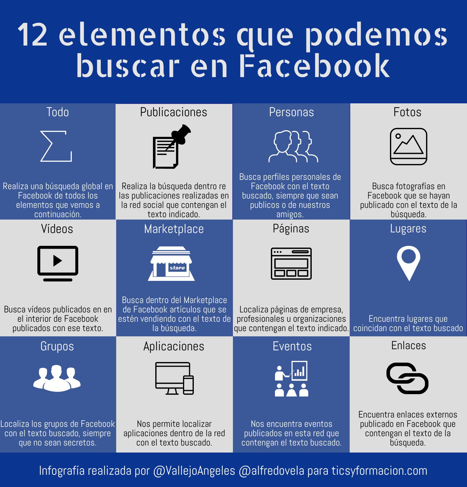 12 elementos que podemos buscar en Facebook #infografia #infographic #socialmedia