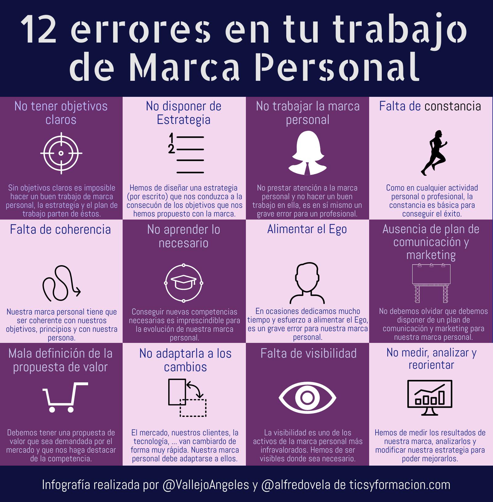 12 errores en el trabajo de tu Marca Personal #infografia #personalbranding #marcapersonal