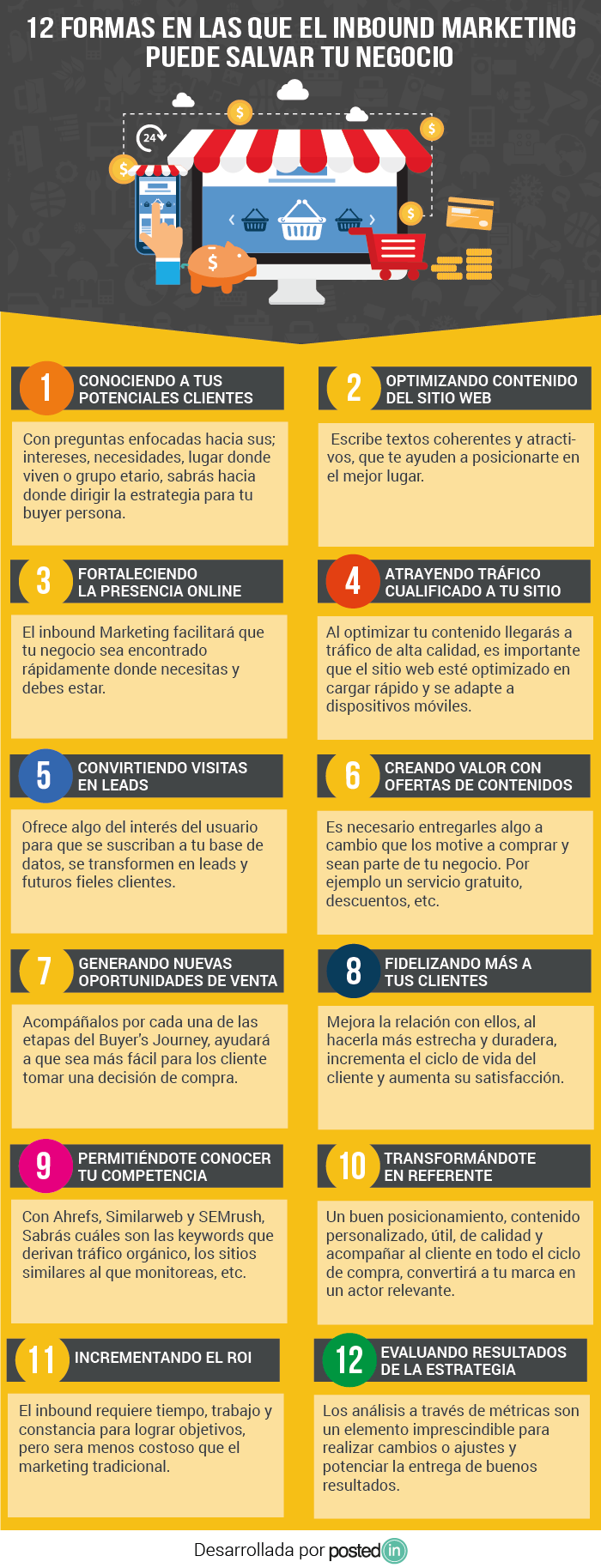 12 formas en las que el Inbound Marketing puede salvar tu empresa #infografia #marketing