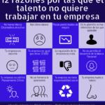 12razones por las que el talento no quiere trabajar en tu empresa #infografia #rrhh #talento
