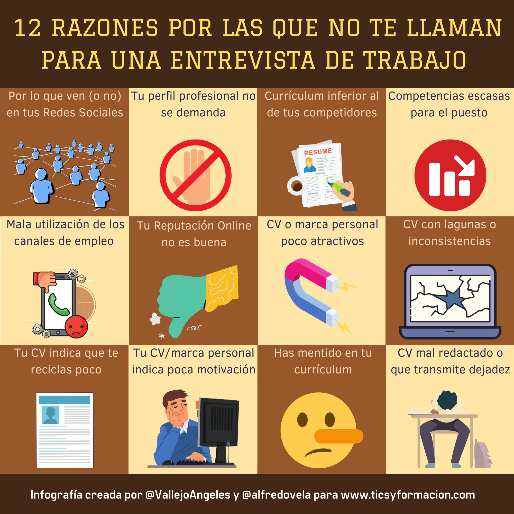 12 razones por las que no te llaman a una entrevista de trabajo #infografia #FOL #OrientaciónLaboral #RRHH