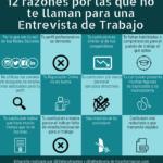 12 razones por las que no te llaman para una Entrevista de Trabajo #infografia #empleo #orientaciónlaboral