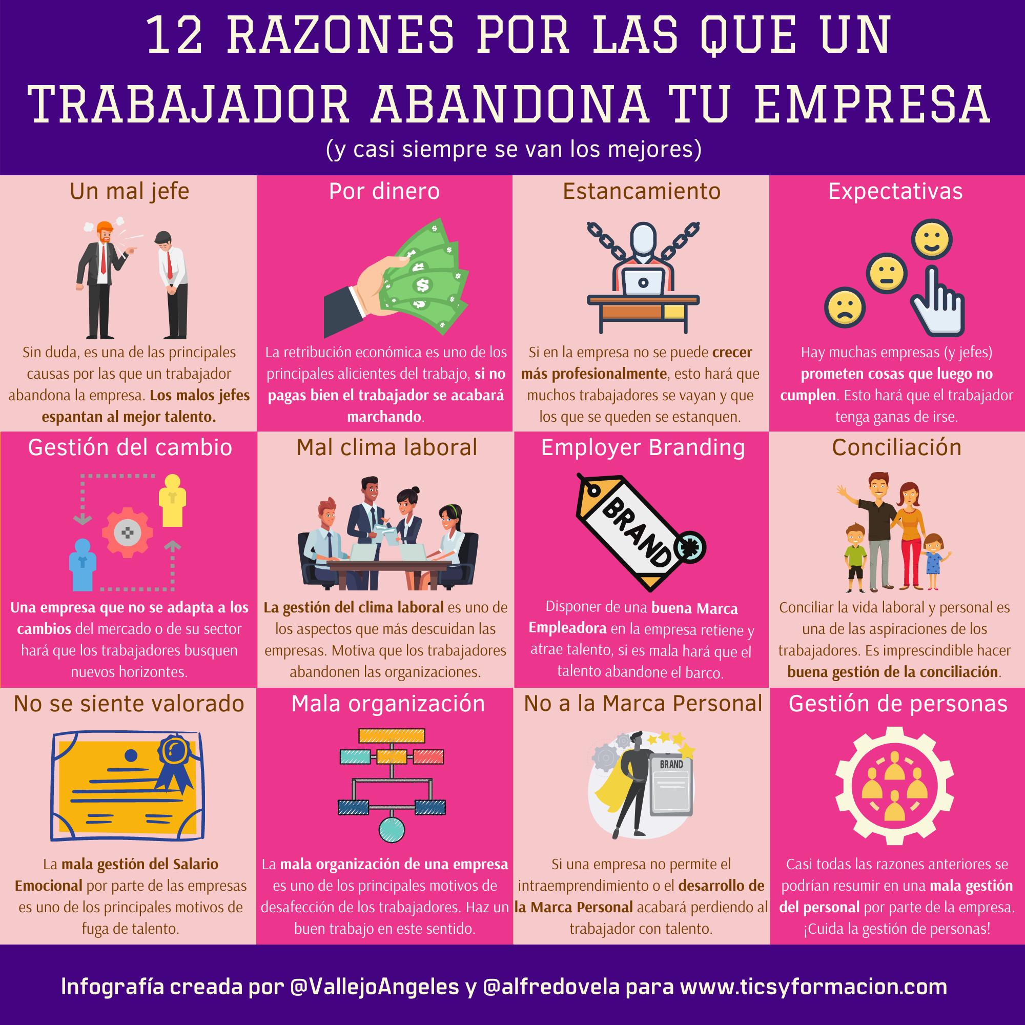 12 razones por las que un trabajador abandona tu empresa #infografia #rrhh #talento