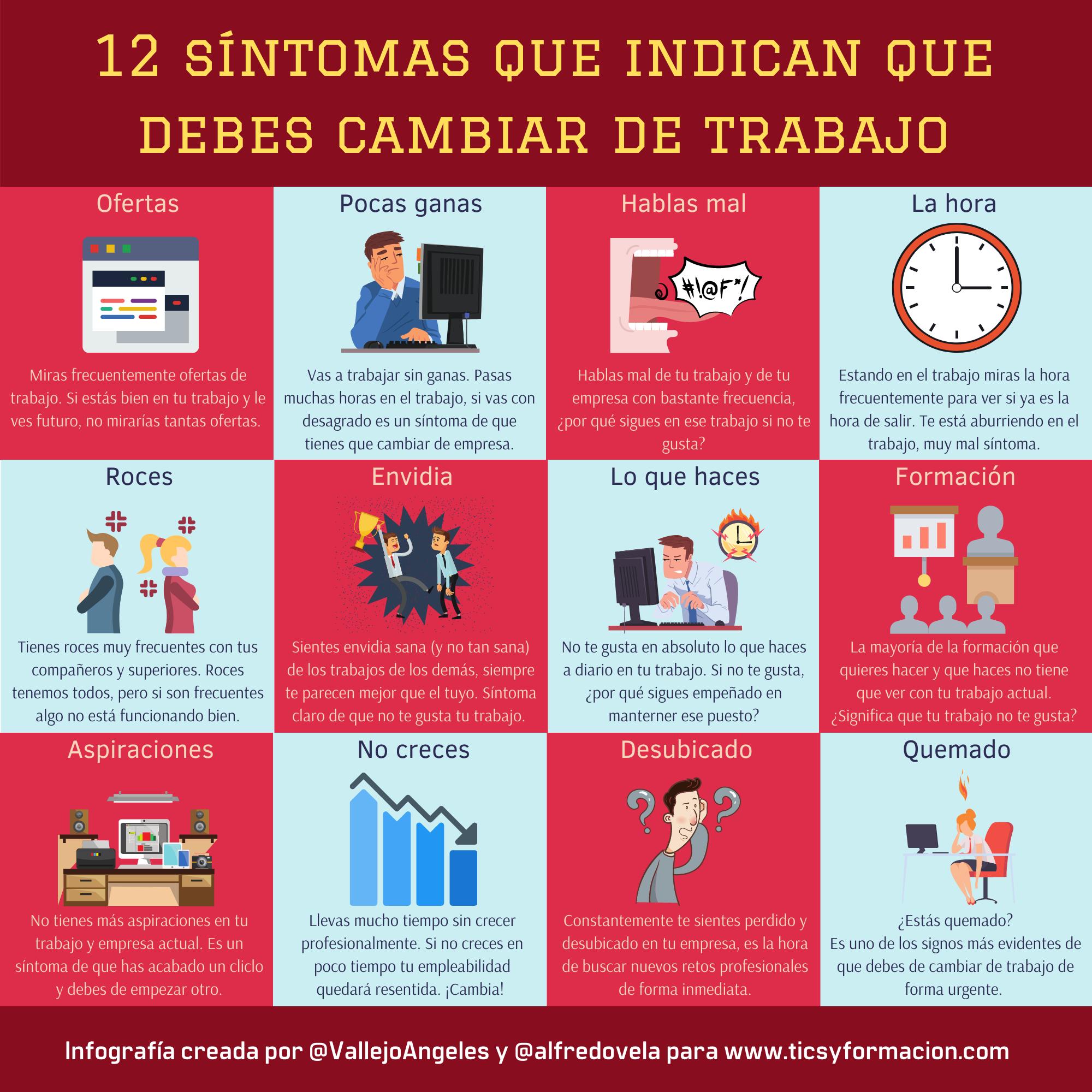 12 síntomas que indican que debes de cambiar de trabajo #infografia #trabajo #FOL #RRHH