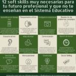 12 soft skills muy necesarias para tu futuro profesional y que no te enseñan en el SistemaEducativo #infografia #rrhh #talento