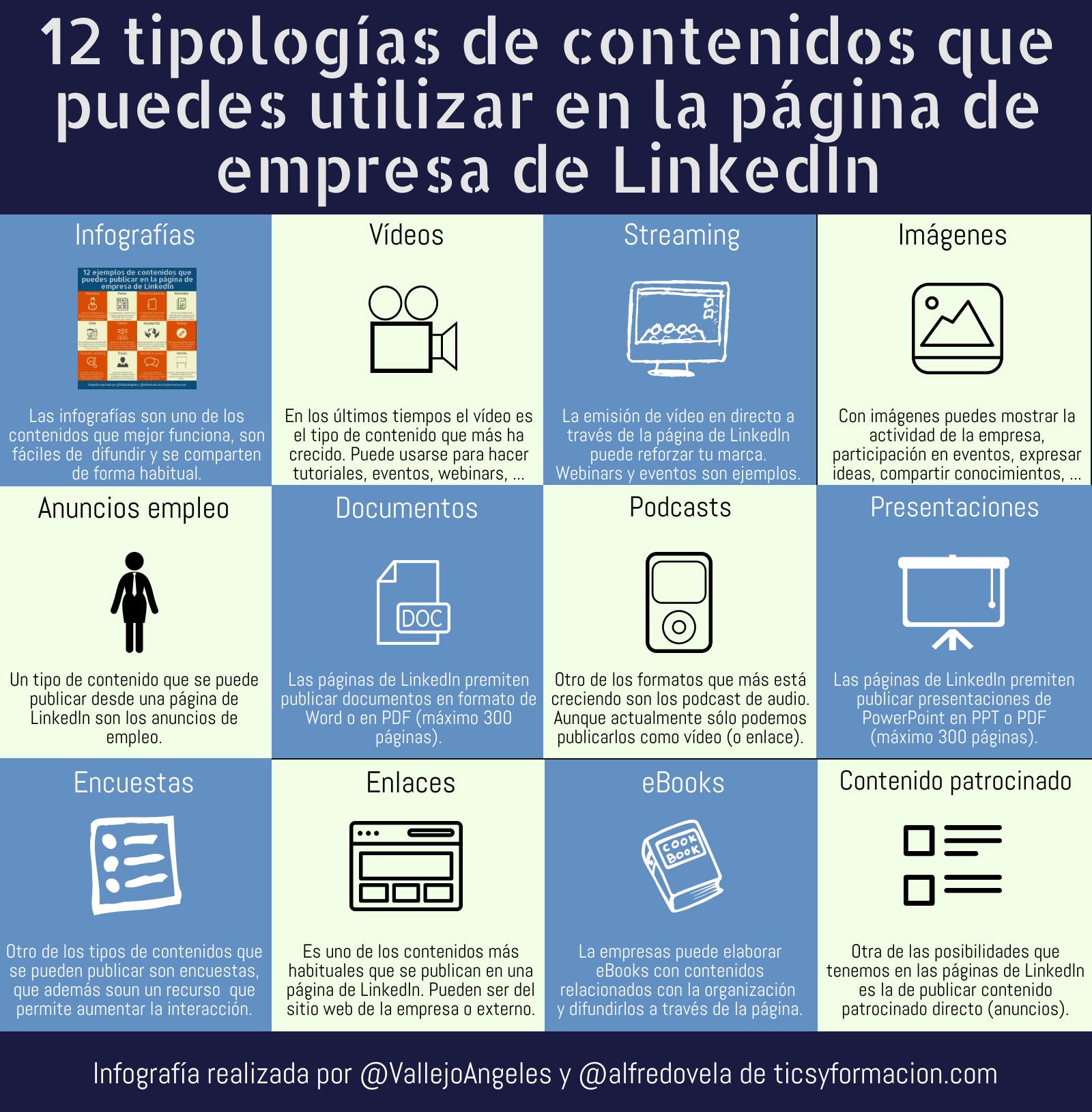 12 tipologías de contenidos que puedes publicar en la página de empresa de LinkedIn #Infografia #Contenidos #SocialMedia