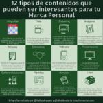 12 tipos de contenidos que pueden ser interesantes para tu Marca Personal #infografía  #marcapersonal