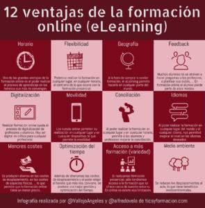 12 ventajas de la formación online (eLearning) #infografia #formación #elearning