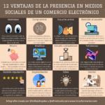 12 ventajas de la presencia en medios sociales de un comercio electrónico #infografia #ecommerce #socialmedia