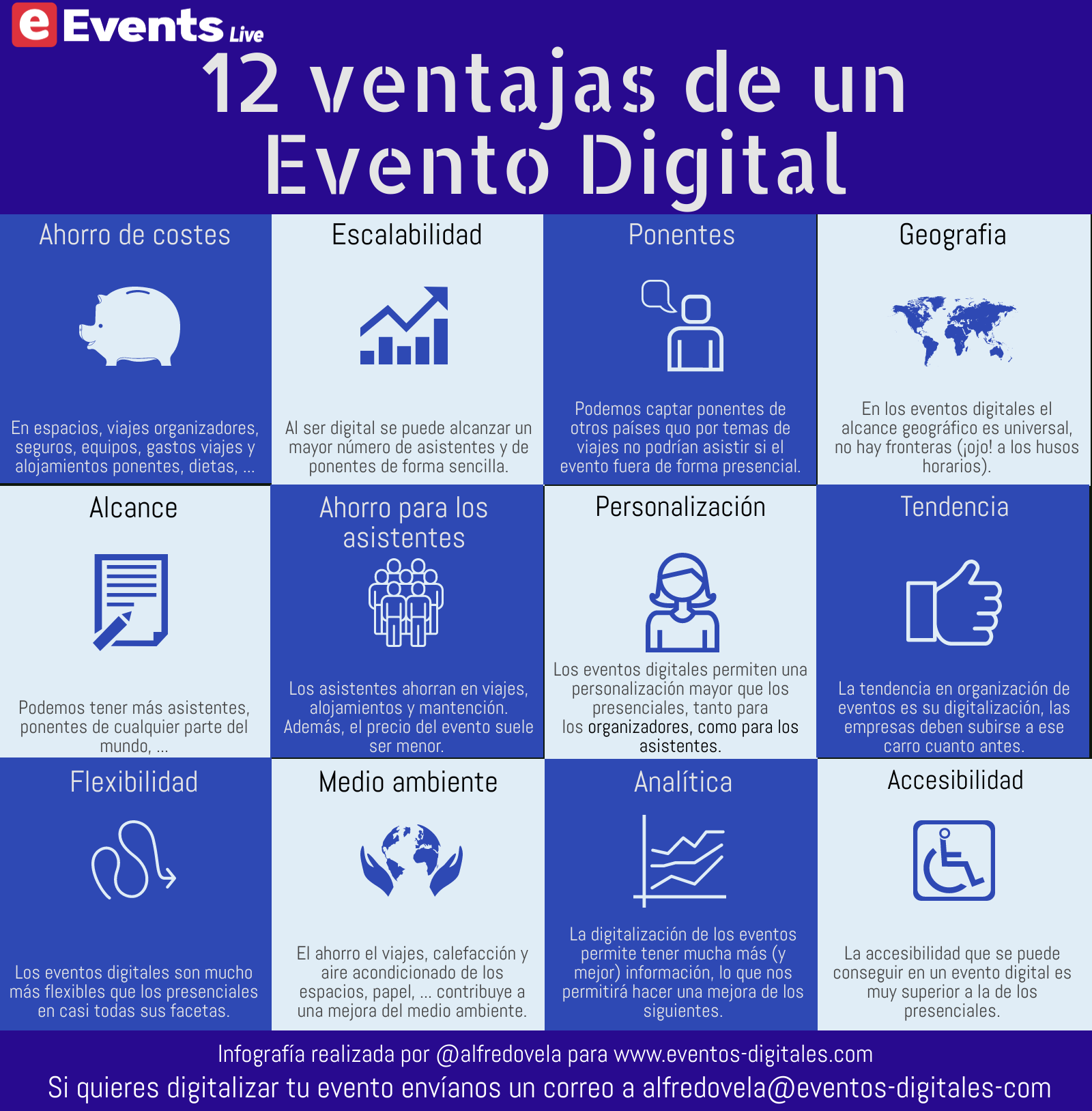 12 ventajas de un Evento Digital #infografia #infographic #marketing