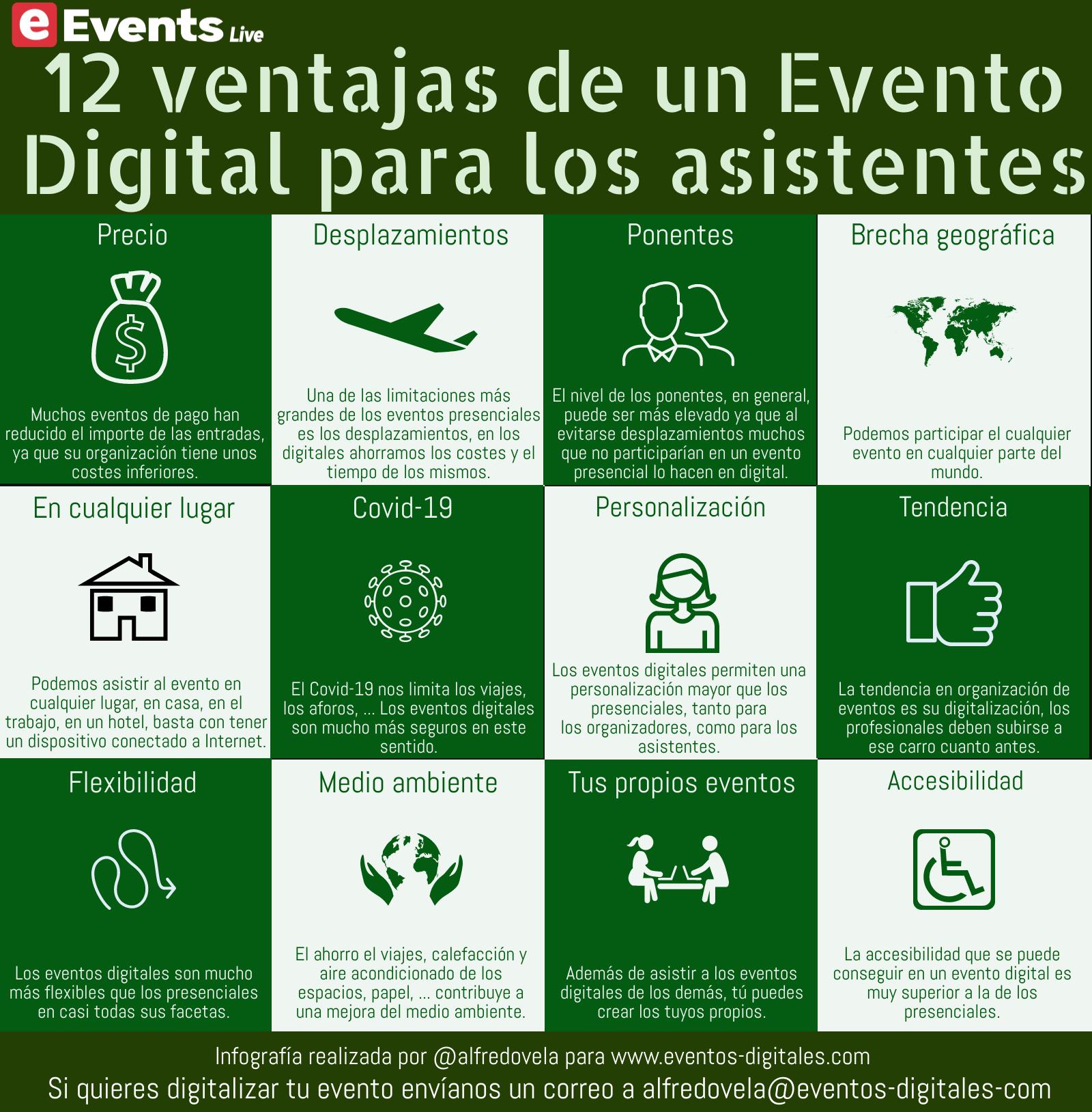 12 ventajas de un Evento Digital para los asistentes #infografia #eventos #marketing