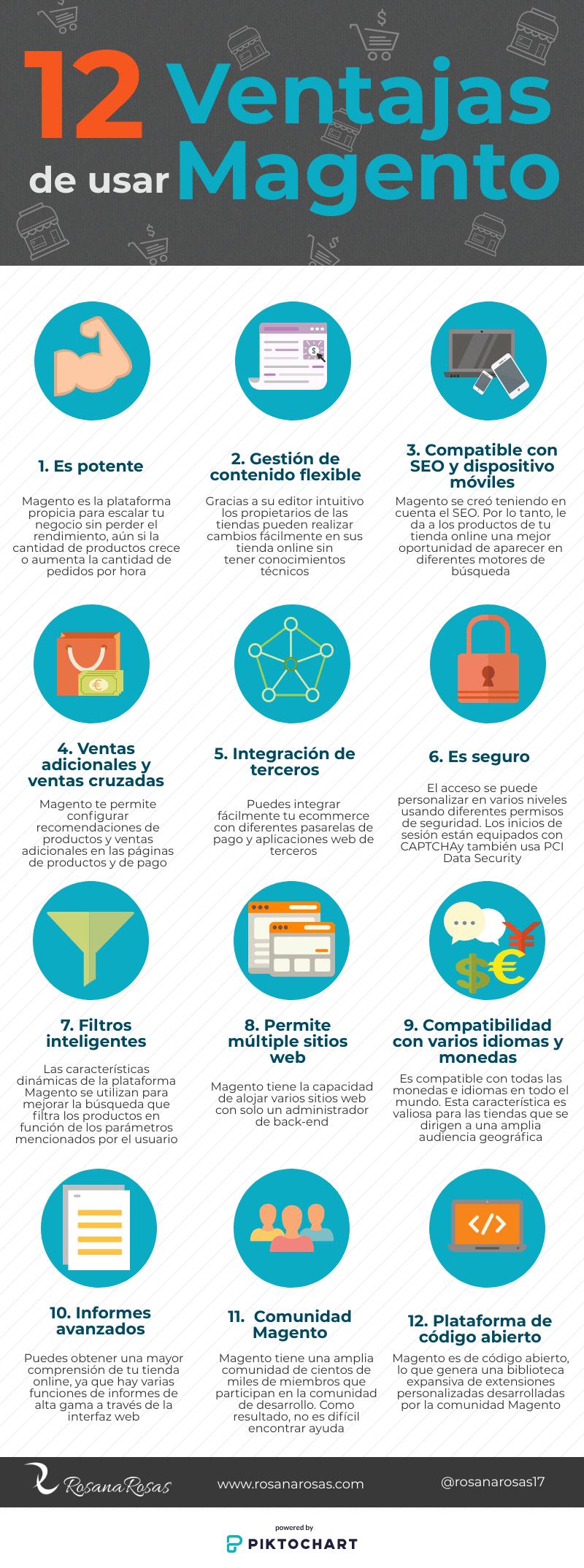 12 ventajas de usar Magento #infografia #infogrpahic #ecommerce