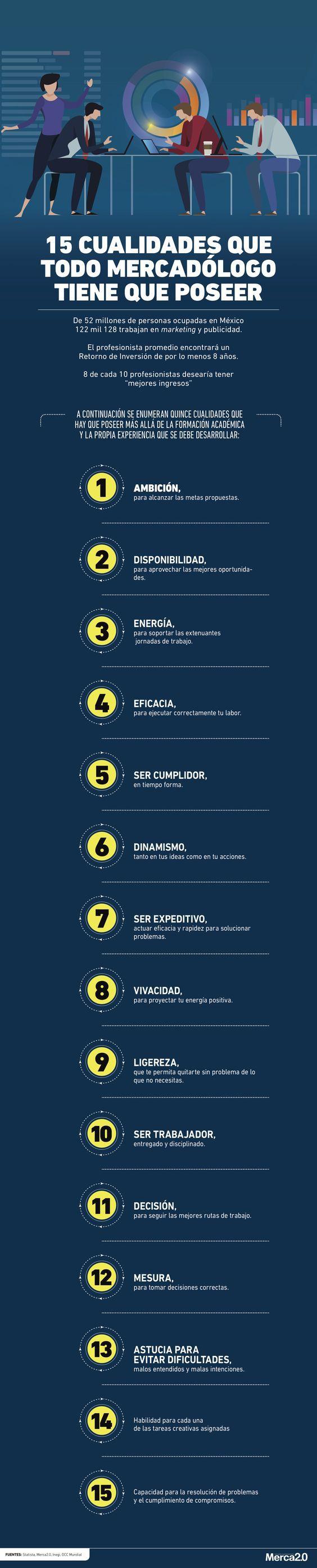 15 cualidades que un profesional de Marketing debe tener #infografia #infographic #marketing