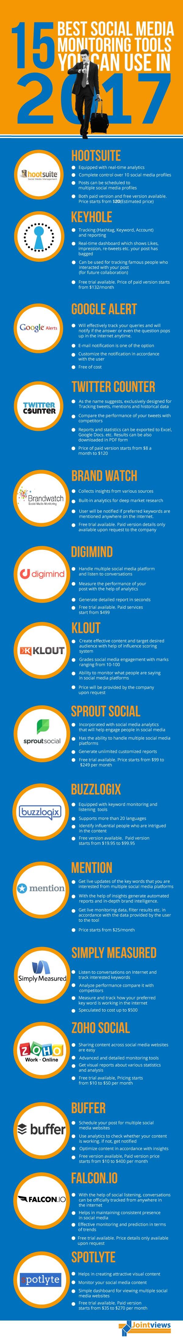 15 mejores herramientas monitorización de redes sociales #infografia #infographic #socialmedia