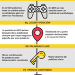 10 diferencias entre SEO y SEM #infografia #seo #marketing