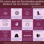 36 cosas que un Reclutador podría deducir de tus Redes Sociales (de la 13 a la 24) #infografia #socialmedia #orientaciónlaboral
