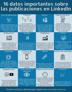 16 datos importantessobre las publicaciones en LinkedIn #infografia #socialmedia #contenidos #LinkedIn