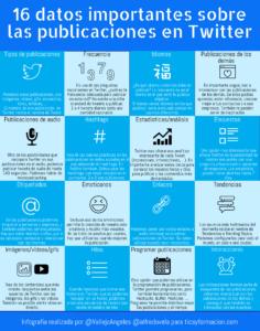 16 datos importantes sobre las publicaciones en Twitter #infografia #infographic #socialmedia