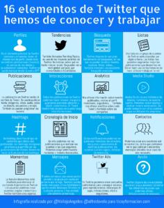 16 elementos de Twitter que hemos de conocer y trabajar #infografia #infographic #socialmedia