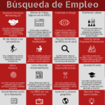 16 razones para usar Redes Sociales en la búsqueda de empleo #infografia #socialmedia #empleo