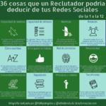 36 cosas que un Reclutador podría deducir de tus Redes Sociales (de la 1 a la 12) #infografia #socialmedia #orientaciónlaboral