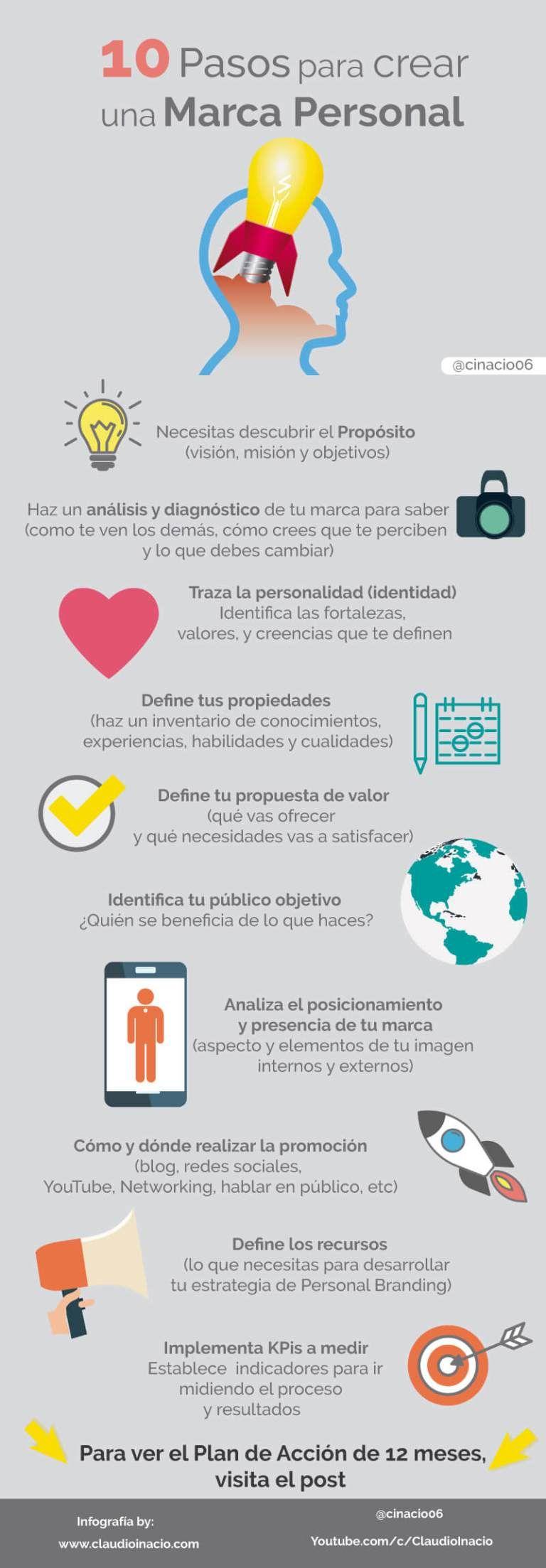 Infografia - 10 pasos para crear una Marca Personal #infografia #infographic #marcapersonal