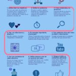 17 Claves fundamentales para una buena campaña de video #infografia #infographic #marketing