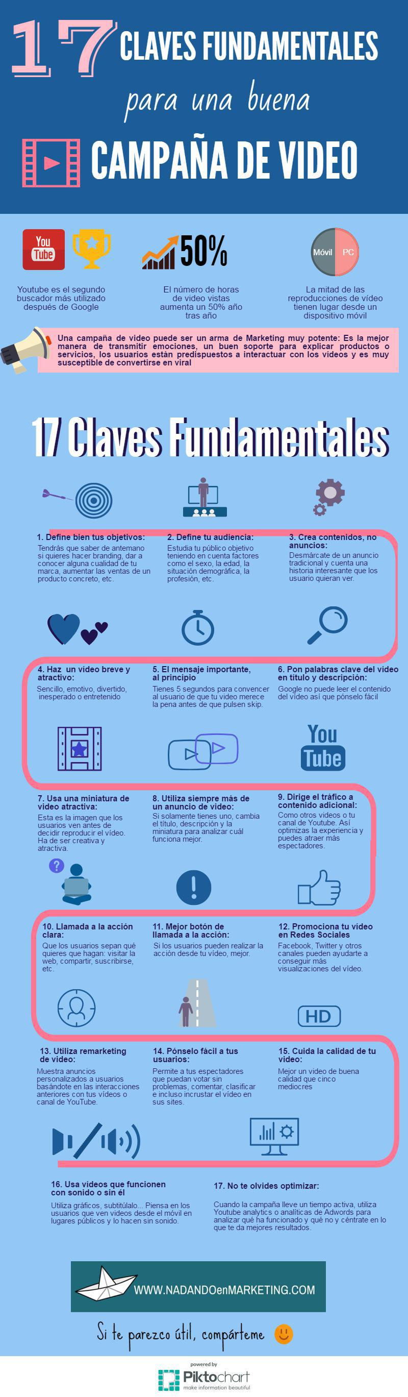 17 Claves fundamentales para una buena campaña de video #infografia #infographic #marketing