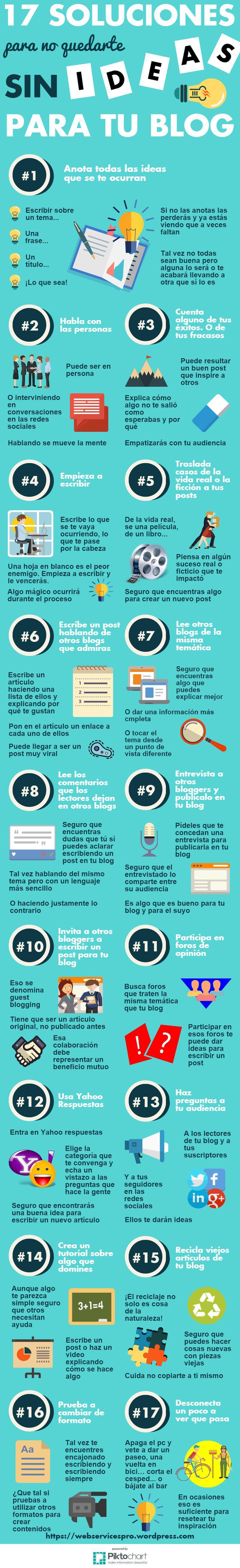17 Soluciones para no quedarte sin ideas para tu Blog #infografia #infographic #socialmedia