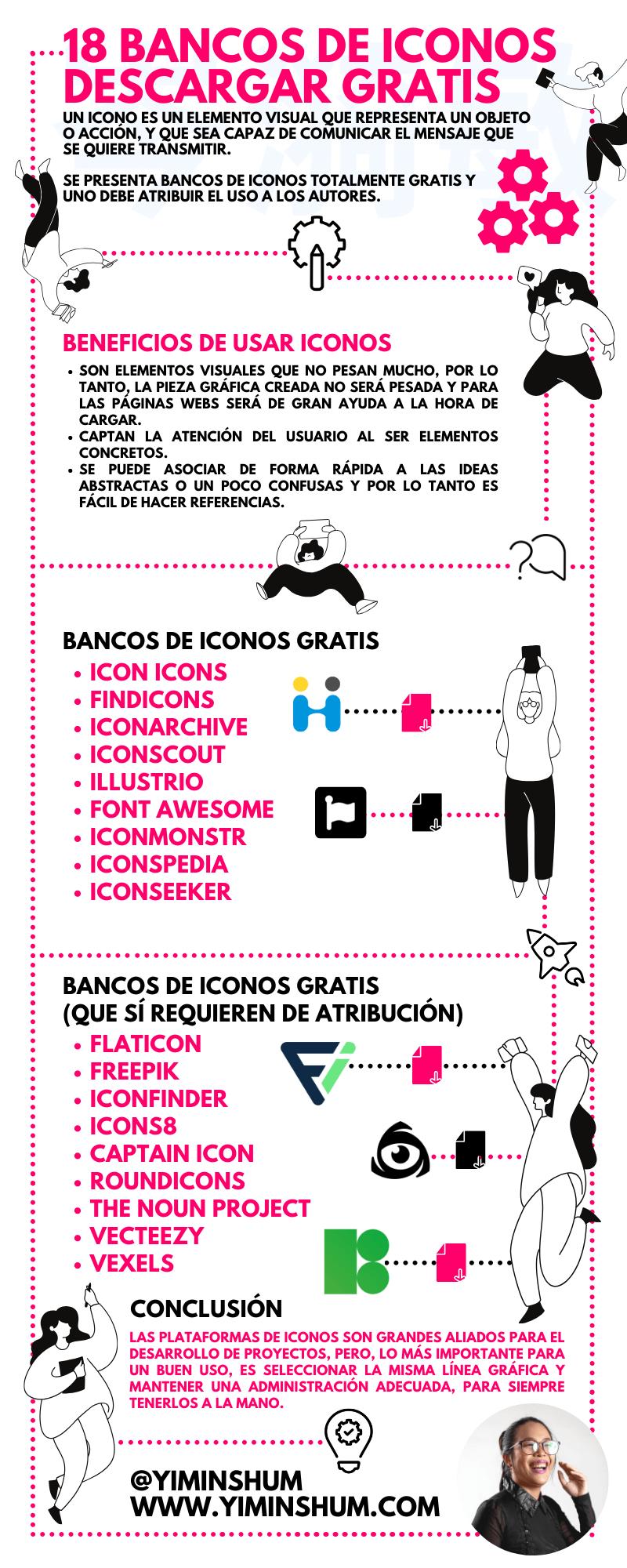 18 bancos de iconos para descargar gratis #infografia #infographic #design