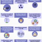 18 razones para usar Redes Sociales en la internacionalización de tu Empresa #infografia #socialmedia