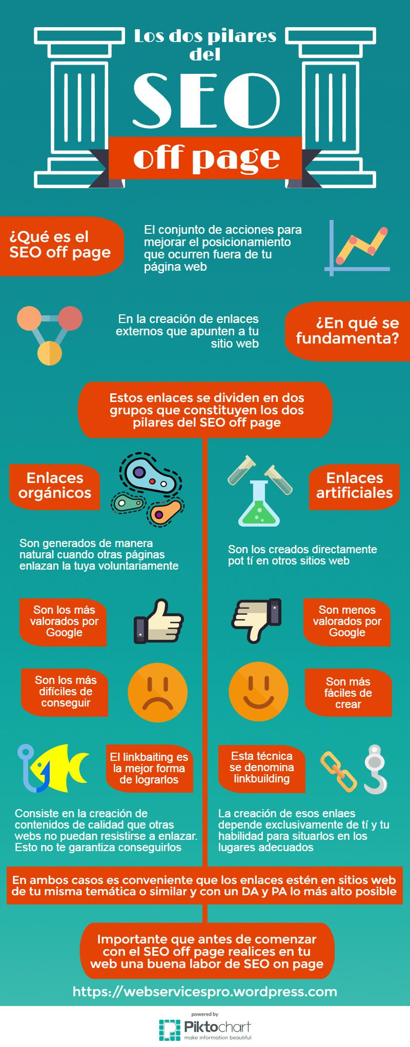 2 pilares del SEO Off Page #infografia #infographic #seo