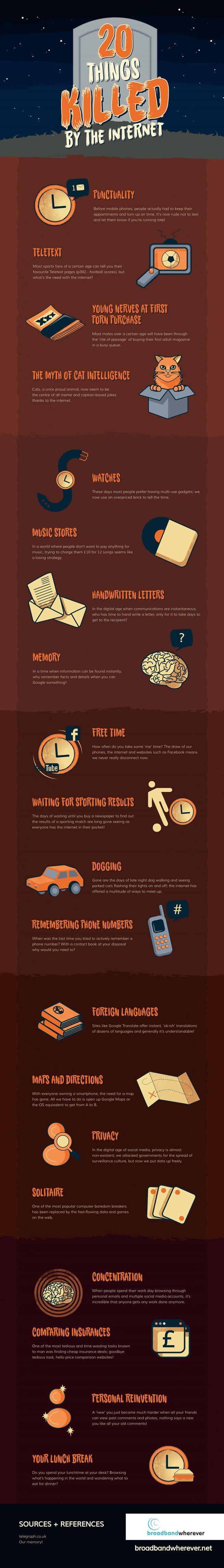 20 cosas que Internet se ha cargado #infografia #infographic