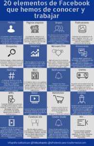 20 elementos de Facebook que hemos de conocer y trabajar #infografia #communitymanager #socialmedia