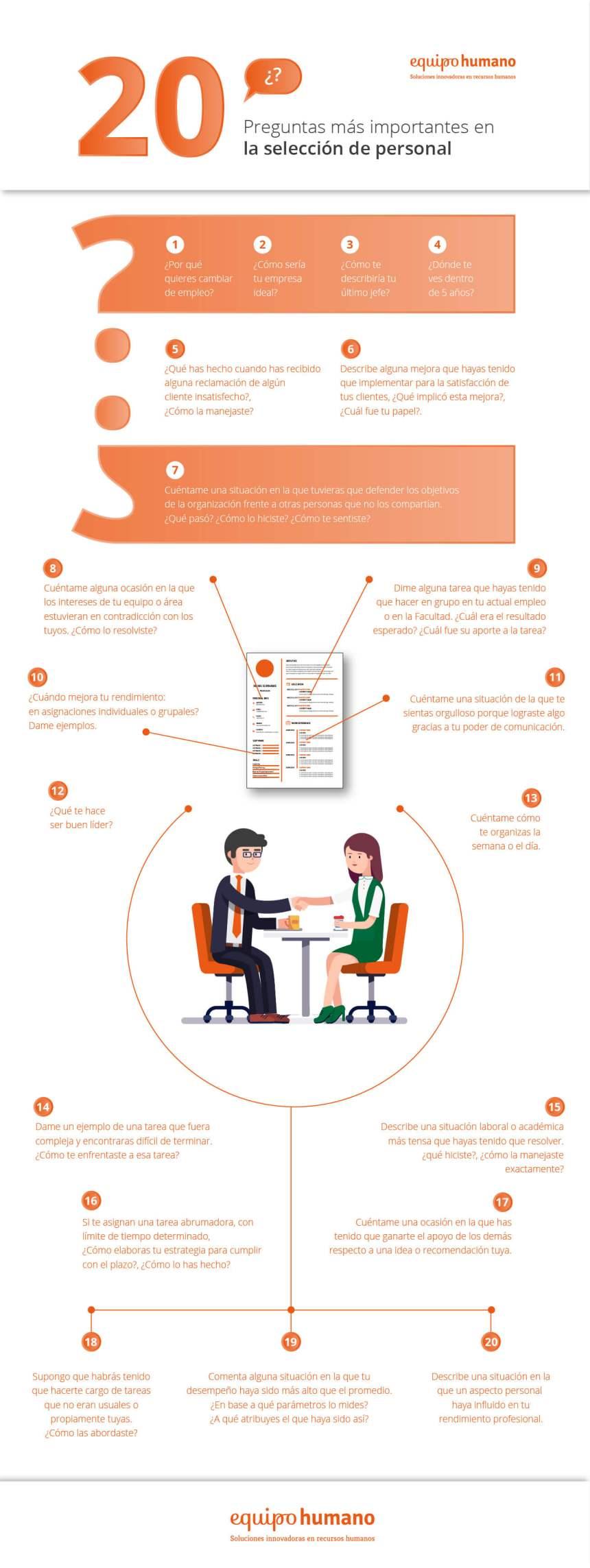 20 preguntas más importantes en la selección de personas #infografia #infographic #rrhh