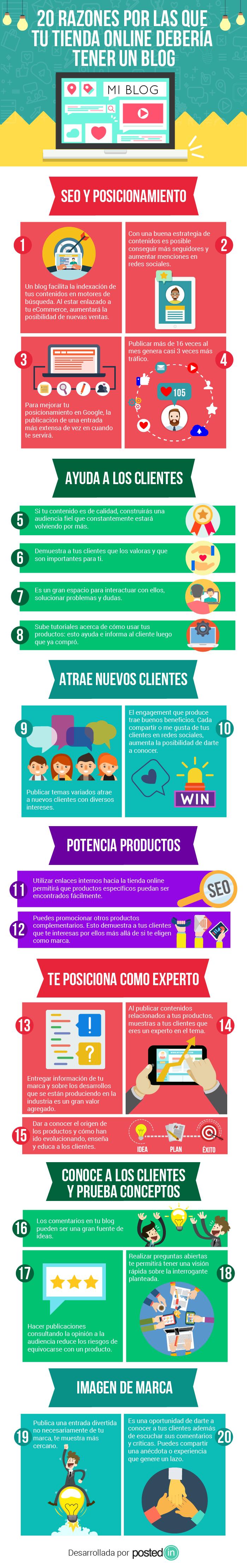 20 razones por las tu tu tienda online necesita un Blog #infografia #ecommerce #socialmedia
