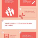 23 actualizaciones que debes hacer en LinkedIn para que te contraten ya #infografia #socialmedia