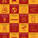 24 preguntas que hacerte antes de trabajar tu Marca Personal #infografia #marcapersonal