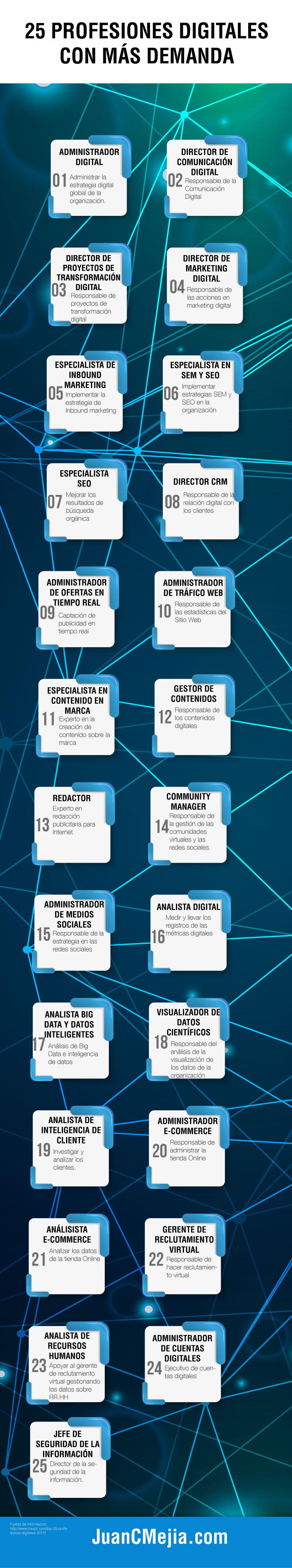 25 profesiones digitales con más demanda #infografia #infographic #rrhh