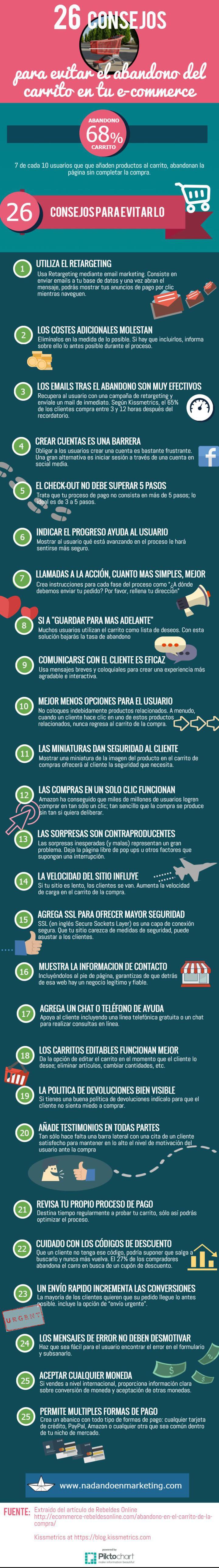 26 consejos para evitar el abandono del carro de compra #infografia infographic #ecommerce