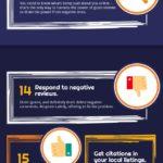 26 tácticas de marketing online para crecer tu empresa #infografia #infographic #marketing