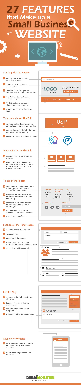 27 características para la web de una pyme #infografia #infographic