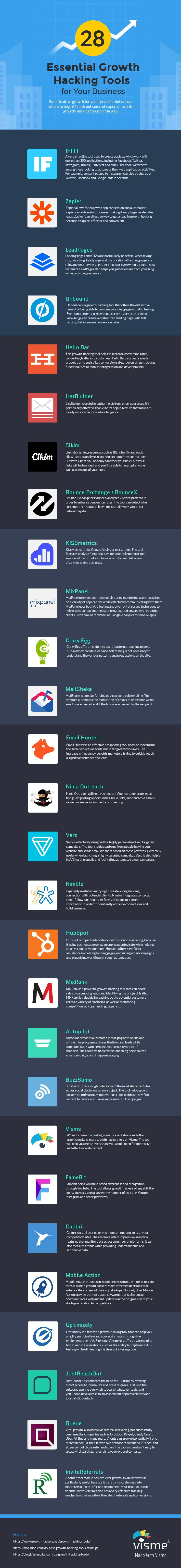 28 herramientas esenciales de Growth Hacking para tu empresa #infografia #marketing