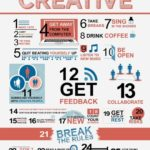 29 manieren om creatief te blijven [Infographic] – #Infografia #Marketing #Digital