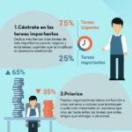 3 consejos para mejorar la Gestión del Tiempo #infografia #infographic