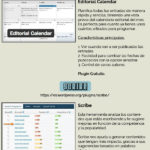 3 plugins sobre marketing de contenidos para WordPress #infografia #infographic #marketing
