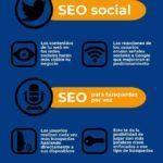 3 Tipos de SEO para mejorar la visibilidad de tu negocio en Internet #infografia #seo